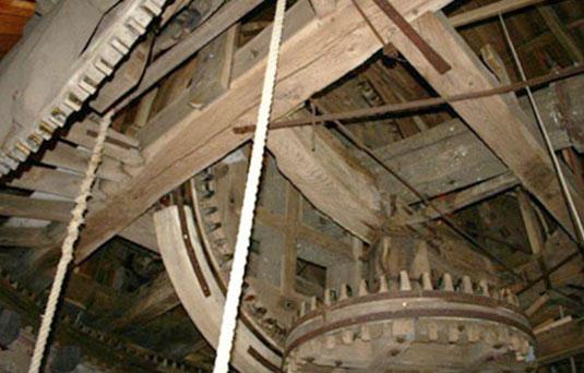 Torenmolen Mechaniek